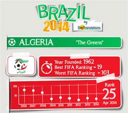 Brazil 2014 Algeria