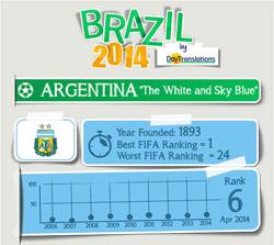 FIFA Brazil 2014 - Argentina team