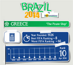 FIFA Brazil 2014 - Greece Team