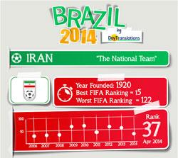 FIFA Brazil 2014 - Iran Team