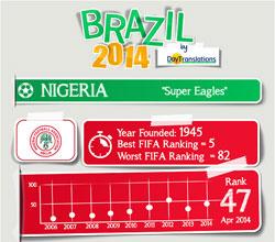 FIFA Brazil 2014 - Nigeria Team