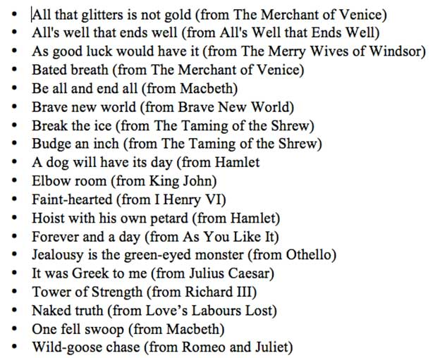phrases used in Shakespeare's books and plays