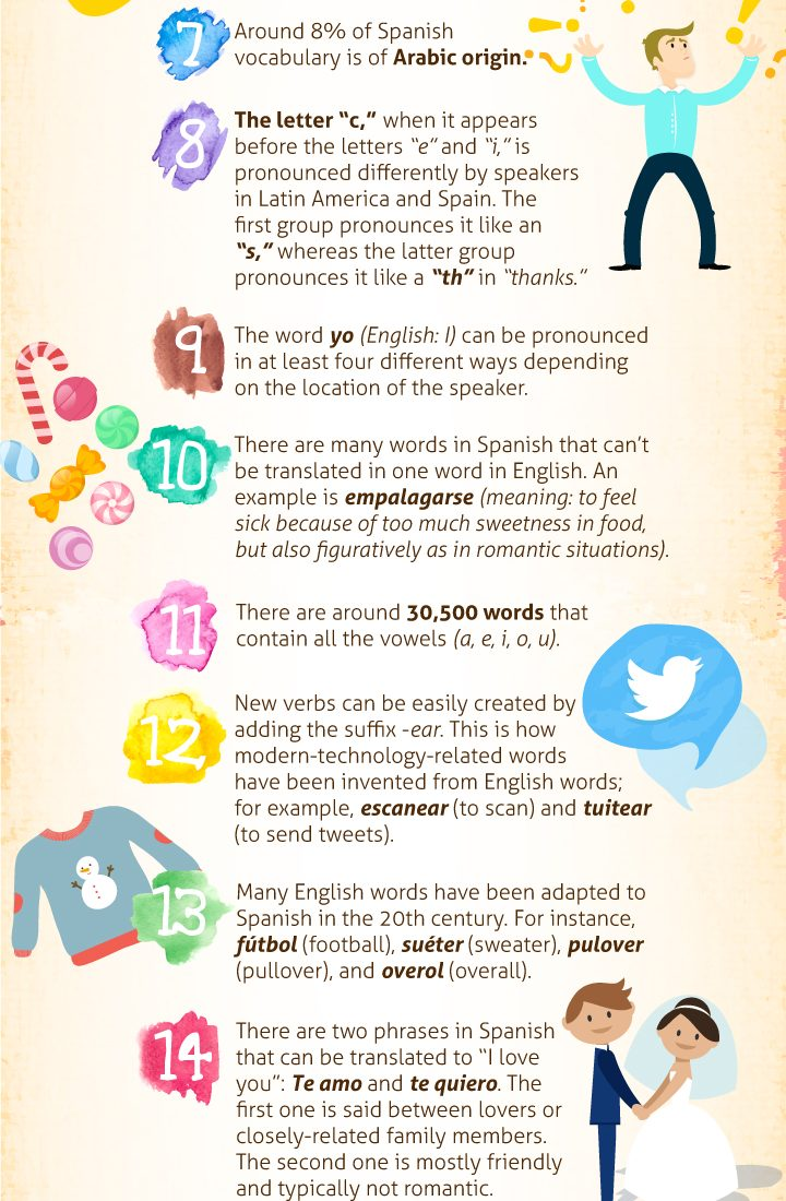 20 fascinating facts about the spanish language infographic