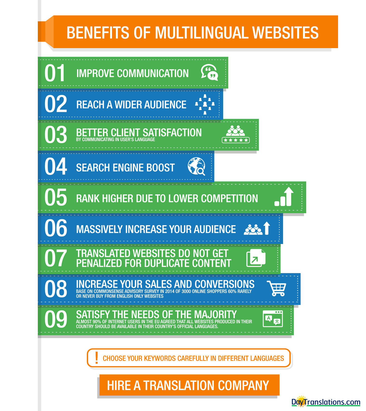 Best Info And News Site: Multilingual Websites: The Top 9 Benefits