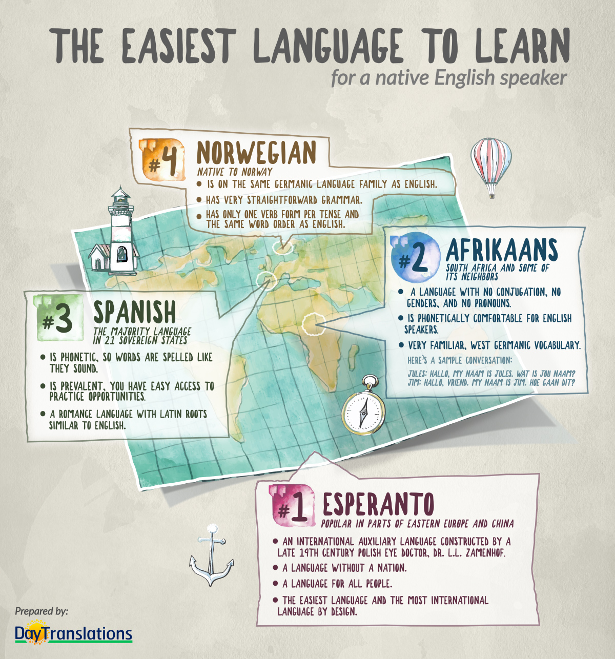 7 of the Easiest Foreign Languages to Learn - lifehack.org