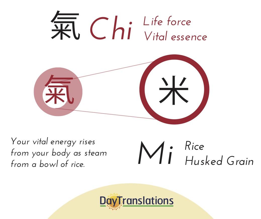 Chi Chinese Medicine