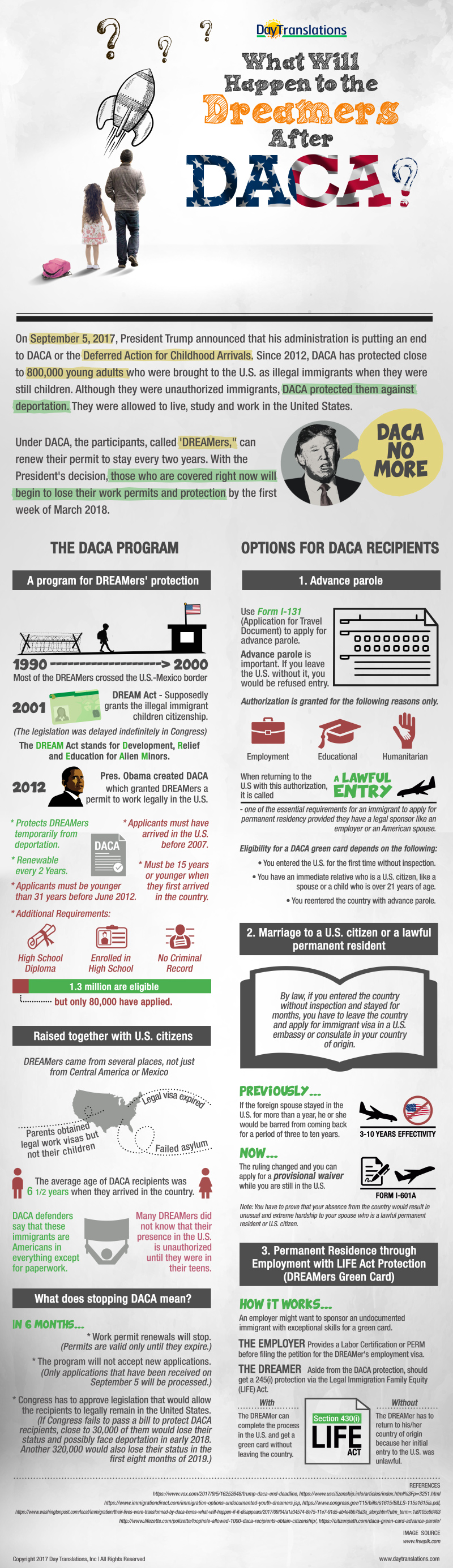 DACA Infographic Day Translations