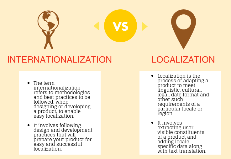 difference between internationationalization and globalization Uwe brandenburg and i in a polemic essay, the end of internationalization   strategies are shaped at the programme level by the different relationships these.