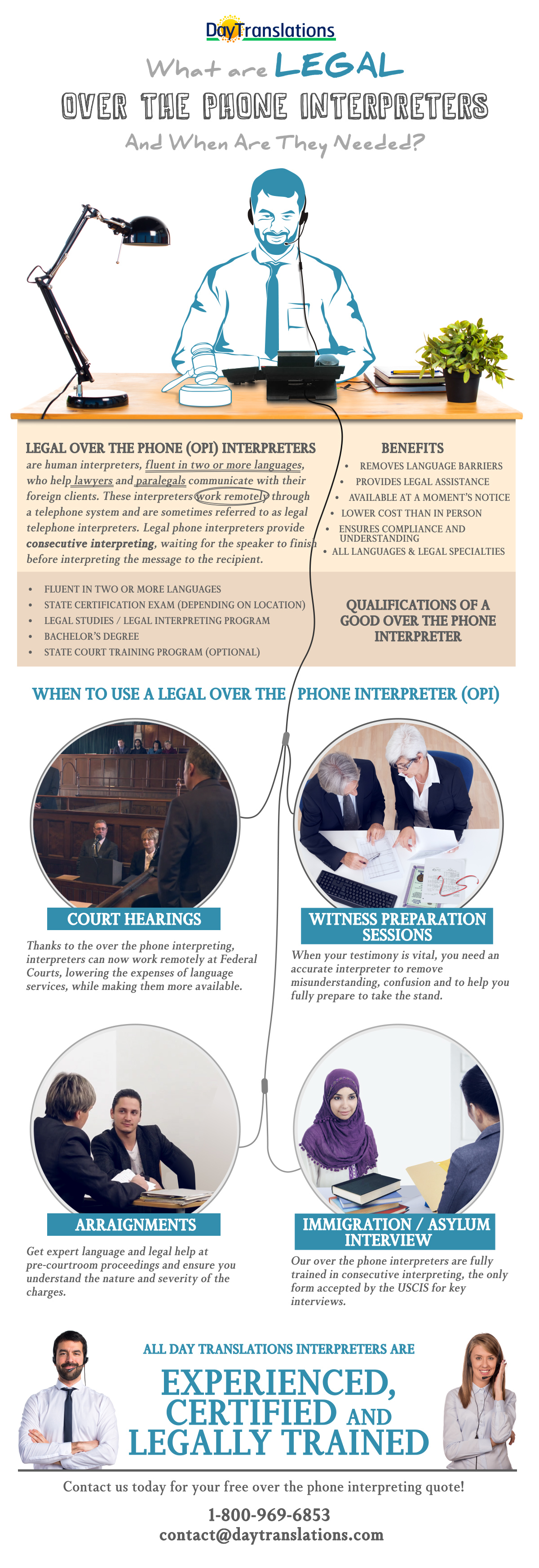 What Are Legal Over The Phone Interpreters And When Are They Needed