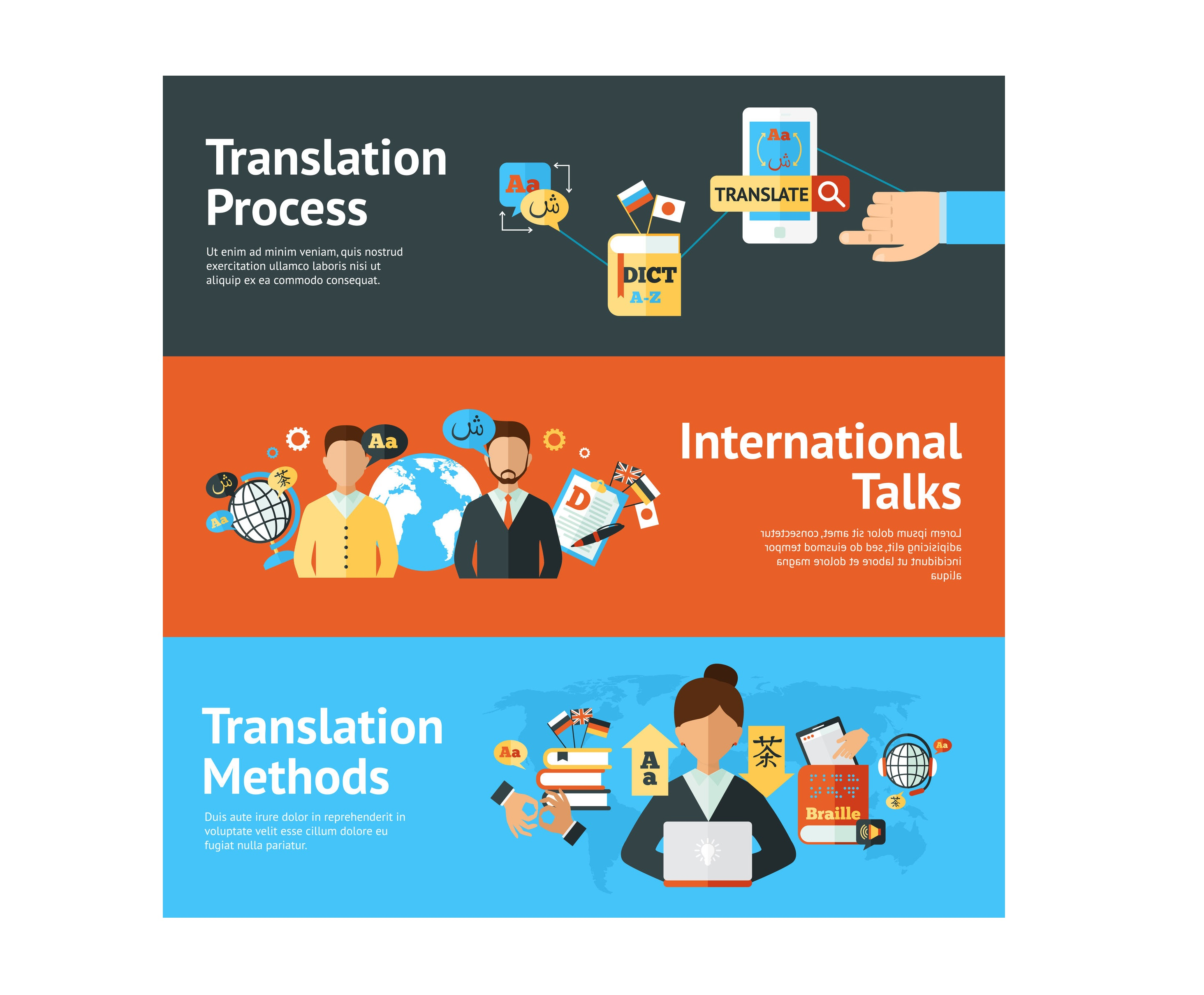 process elements to understand to become a professional translator