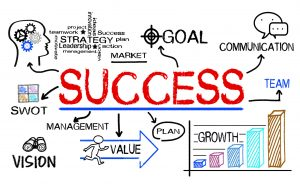 global business planning strategy for success