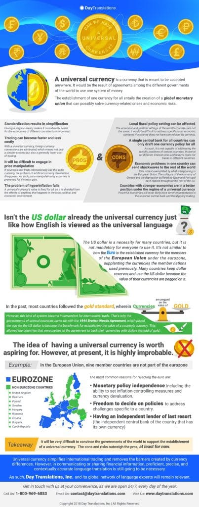 Universal Currency