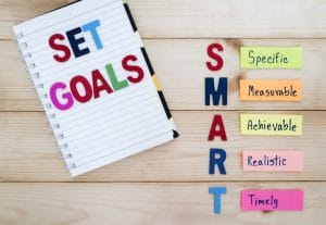 Yealy Goals should be SMART as defined