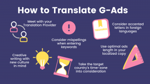 how-to-translate-google-ads-graphic