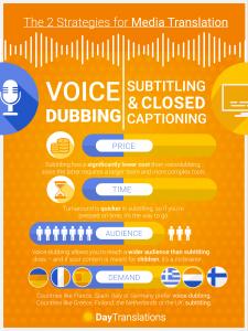dubbing-vs-subtitling-infographic
