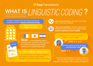 linguistic-coding-infographic