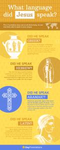 what-language-did-jesus-speak-infographic