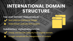 domain-structure-for-multilingul