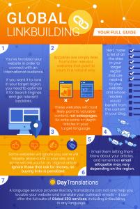 global-linkbuilding-infographic