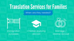 translation-services-for-families-infographic-1