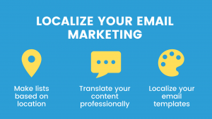 localize-email-marketing