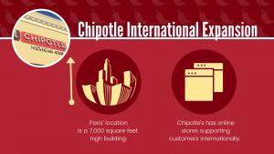chipotle-strategies-1