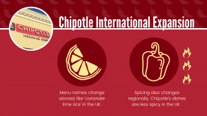 chipotle-expansion-strategies-2