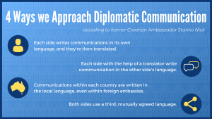 language-in-government-infographic-2