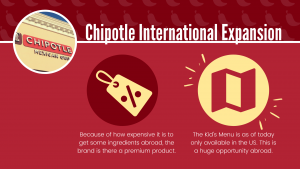 chipotle-expansion-strategies-3
