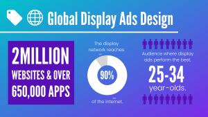 display-ads-design-data