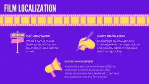 film-localization-steps-1