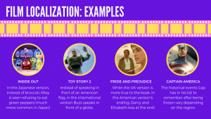 film-localization-examples