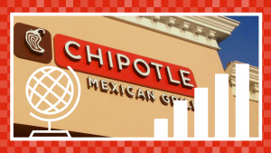 chipotle-background-expasion-icons
