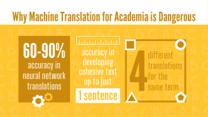 academic-translation-statistics