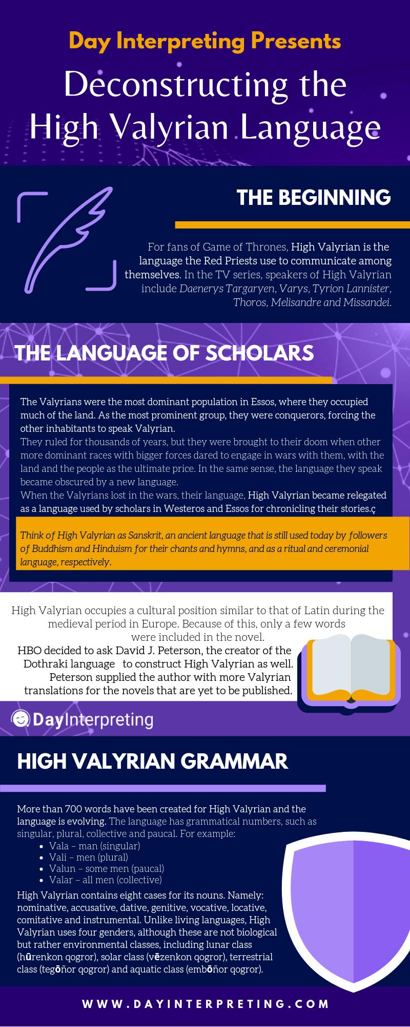 Infographics – Language & Business | Day Translations