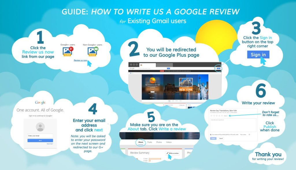 how to write about us for website