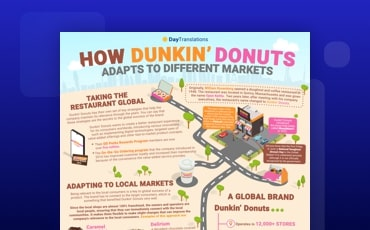 Business Expansion Dunkin Donuts
