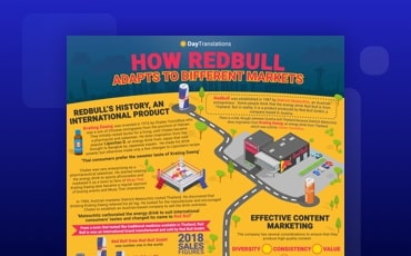 Business Expansion RedBull