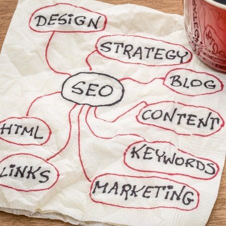 seo services for every industry